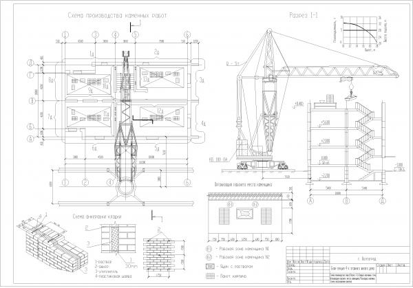Технологическая карта на кирпичную кладку наружных трехслойных стен блок-секции четырех этажного жилого дома, схема производства каменных работ, привязка крана к оси здания, схема организации рабочего места каменщика