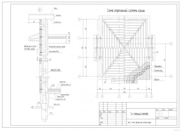 узел свайный фундамент, оконный блок и карниз крыши, схема стропильной конструкции крыши.